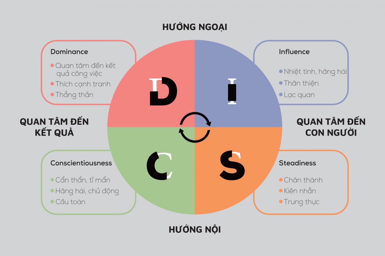 doc-vi-ung-vien-2